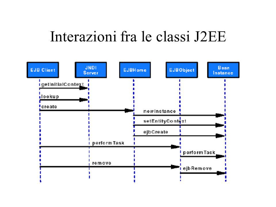 """Formati di deployment J2EE –Ogni prodotto richiede file """"deployment descriptor"""" proprietari per descrivere le caratteristiche non standard (load balan"""