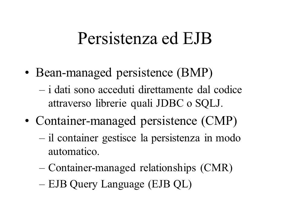 EJB Container Client EJB Jar Deployment Descriptor Deployment Descriptor Istanza del bean Naming Service Naming Service EJB Home EJB Context EJB Objec