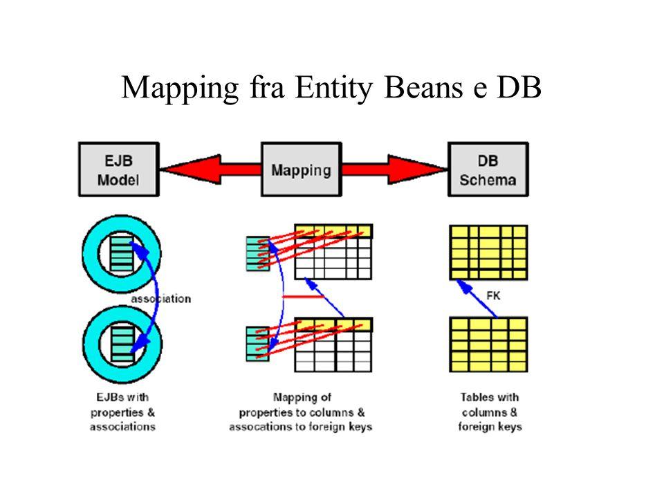Persistenza ed EJB Bean-managed persistence (BMP) –i dati sono acceduti direttamente dal codice attraverso librerie quali JDBC o SQLJ. Container-manag