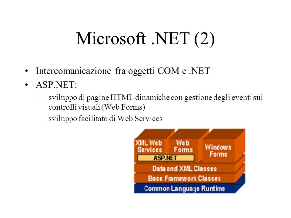 Microsoft.NET (1) CLR (Common Language Runtime) –interprete di IL (Intermediate Language) derivabile da molti linguaggi di programmazione: VB, C++, C#