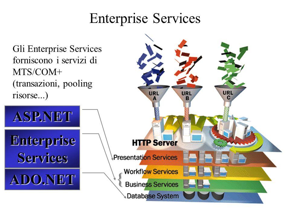 Enterprise Services ASP.NET ADO.NET { Gli Enterprise Services forniscono i servizi di MTS/COM+ (transazioni, pooling risorse...)