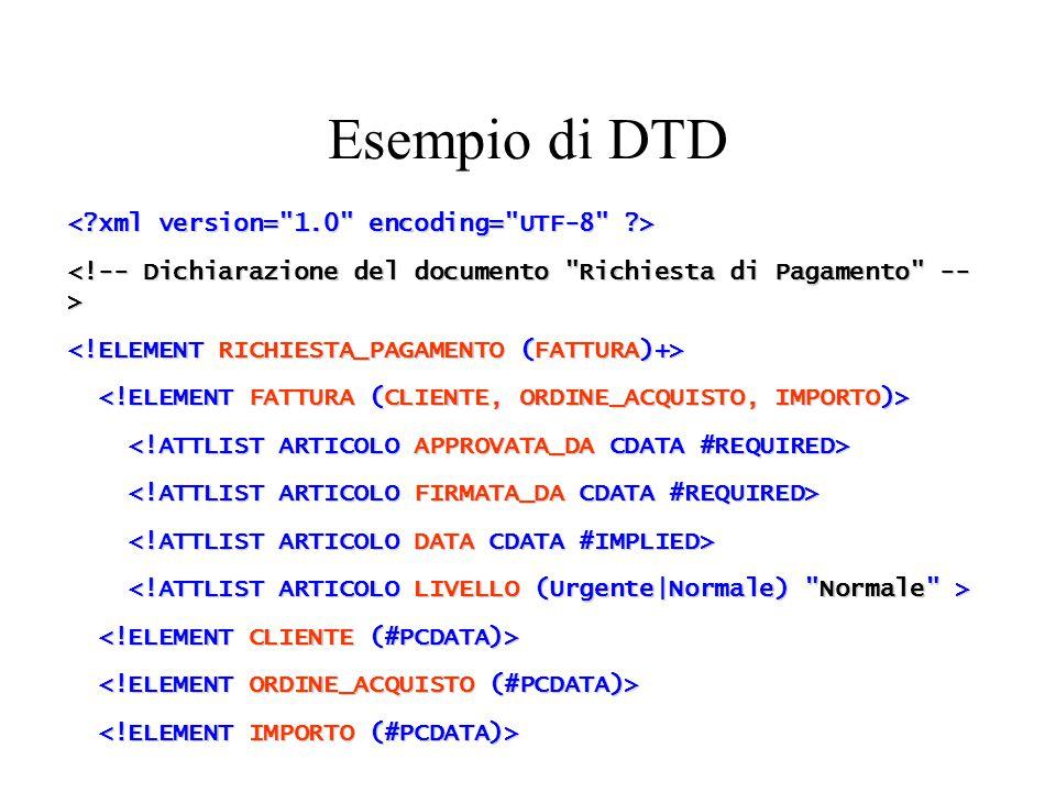 Esempio di documento XML <!DOCTYPE RICHIESTA_PAGAMENTO SYSTEM http://www.miodtdserv.com/richiesta_pagamenti.dtd )> http://www.miodtdserv.com/richiesta_pagamenti.dtd )> <FATTURA APPROVATA_DA= Mario Rossi DATA= 22-Set- 1999 <FATTURA APPROVATA_DA= Mario Rossi DATA= 22-Set- 1999 LIVELLO= Urgente FIRMATA_DA= Mario Rossi > LIVELLO= Urgente FIRMATA_DA= Mario Rossi > Burlini Costruzioni spa Burlini Costruzioni spa OA1234X99 OA1234X99 LIT 100.000 LIT 100.000
