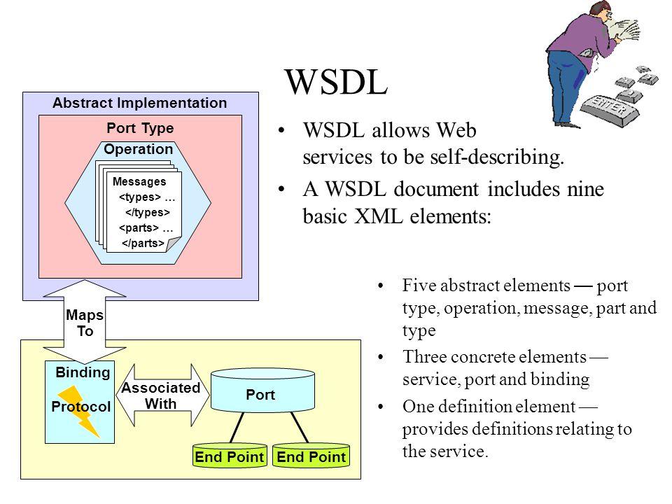 WSDL WSDL allows Web services to be self-describing.