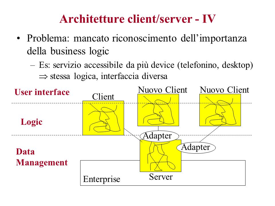 Architetture client/server - II Svantaggi: Traffico di messaggi intenso (frontend comunica continuamente con server dati) Logica di business non gesti