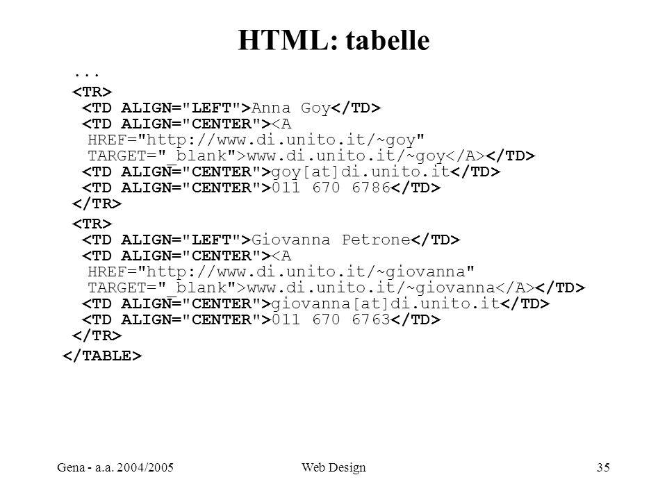 Gena - a.a. 2004/2005Web Design35 HTML: tabelle... Anna Goy www.di.unito.it/~goy goy[at]di.unito.it 011 670 6786 Giovanna Petrone www.di.unito.it/~gio