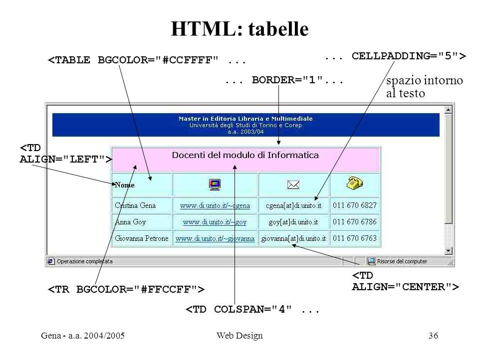 Gena - a.a. 2004/2005Web Design36 HTML: tabelle <TABLE BGCOLOR=