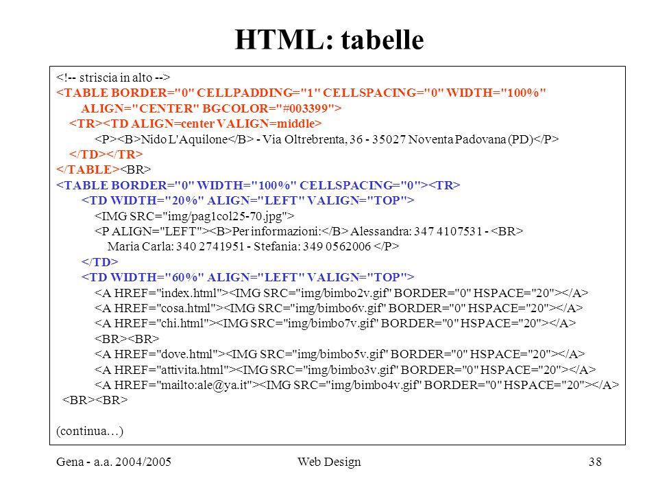 Gena - a.a. 2004/2005Web Design38 HTML: tabelle Nido L'Aquilone - Via Oltrebrenta, 36 - 35027 Noventa Padovana (PD) Per informazioni: Alessandra: 347