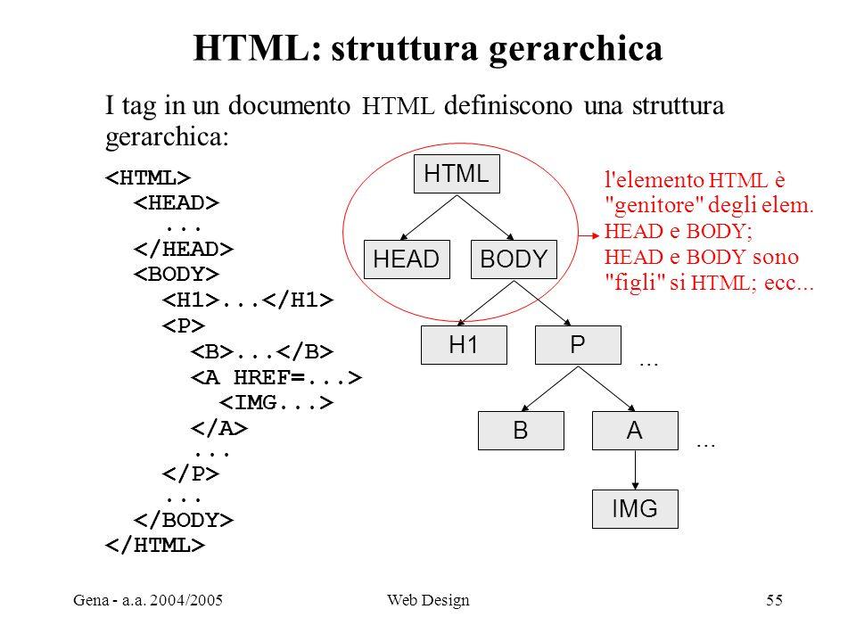 Gena - a.a. 2004/2005Web Design55 HTML: struttura gerarchica I tag in un documento HTML definiscono una struttura gerarchica:............... HTML HEAD