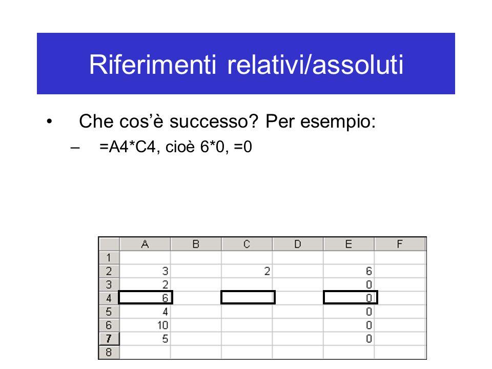 Riferimenti relativi/assoluti Che cos'è successo? Per esempio: –=A4*C4, cioè 6*0, =0