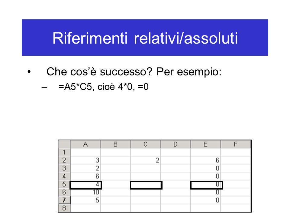 Riferimenti relativi/assoluti Che cos'è successo? Per esempio: –=A5*C5, cioè 4*0, =0