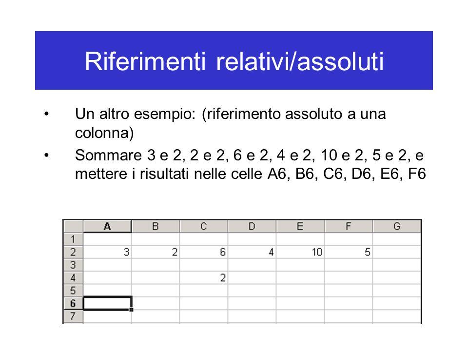 Riferimenti relativi/assoluti Un altro esempio: (riferimento assoluto a una colonna) Sommare 3 e 2, 2 e 2, 6 e 2, 4 e 2, 10 e 2, 5 e 2, e mettere i risultati nelle celle A6, B6, C6, D6, E6, F6