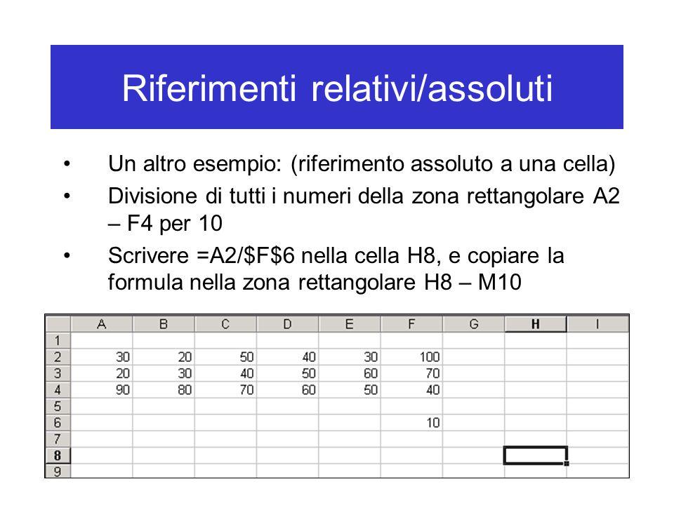 Riferimenti relativi/assoluti Un altro esempio: (riferimento assoluto a una cella) Divisione di tutti i numeri della zona rettangolare A2 – F4 per 10 Scrivere =A2/$F$6 nella cella H8, e copiare la formula nella zona rettangolare H8 – M10