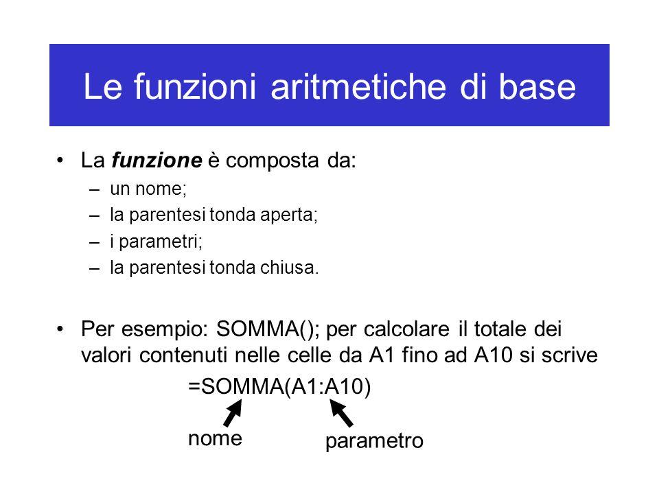 Le funzioni aritmetiche di base La funzione è composta da: –un nome; –la parentesi tonda aperta; –i parametri; –la parentesi tonda chiusa.