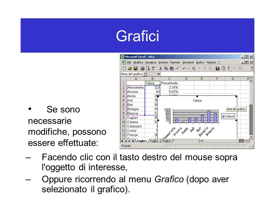 Grafici –Facendo clic con il tasto destro del mouse sopra l oggetto di interesse, –Oppure ricorrendo al menu Grafico (dopo aver selezionato il grafico).