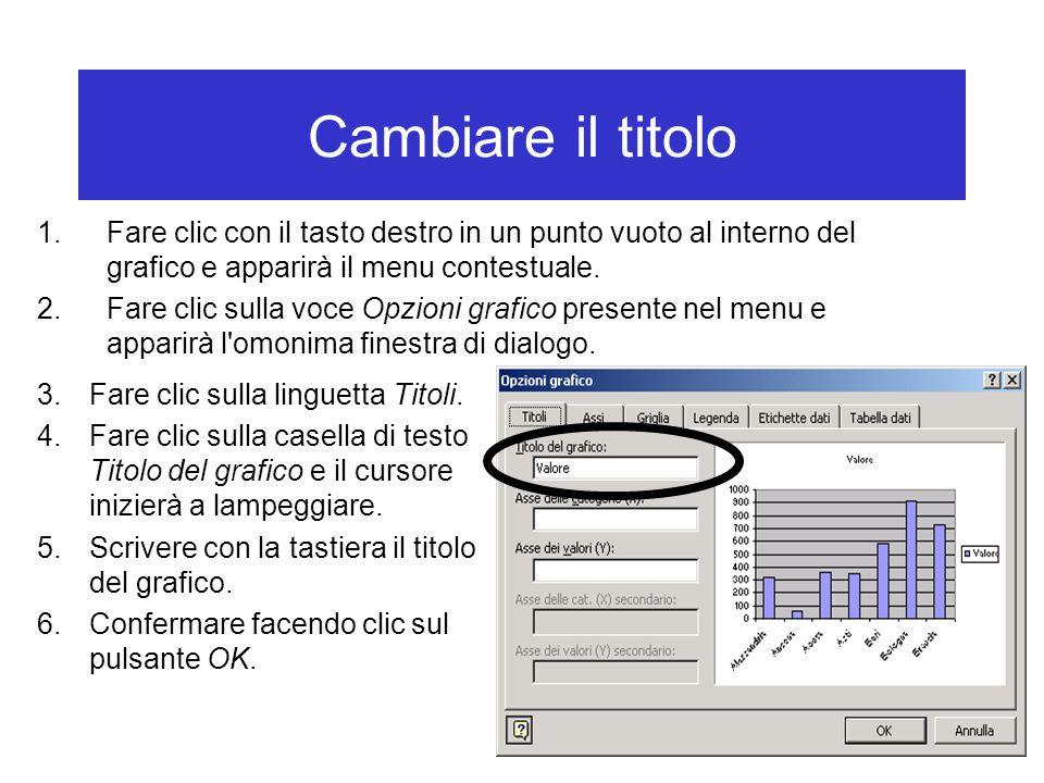 Cambiare il titolo 1.Fare clic con il tasto destro in un punto vuoto al interno del grafico e apparirà il menu contestuale.
