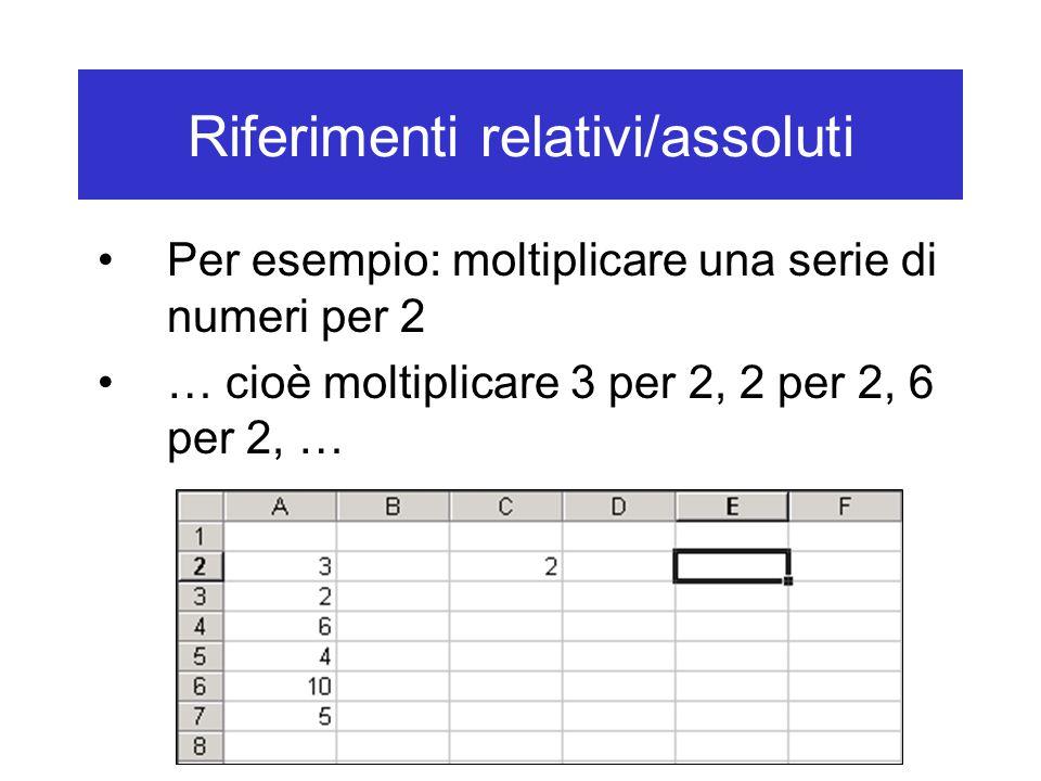 Riferimenti relativi/assoluti Per esempio: moltiplicare una serie di numeri per 2 … cioè moltiplicare 3 per 2, 2 per 2, 6 per 2, …