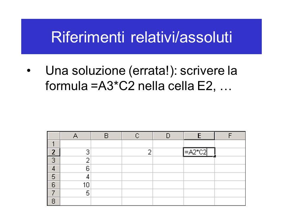 Riferimenti relativi/assoluti Una soluzione (errata!): scrivere la formula =A3*C2 nella cella E2, …