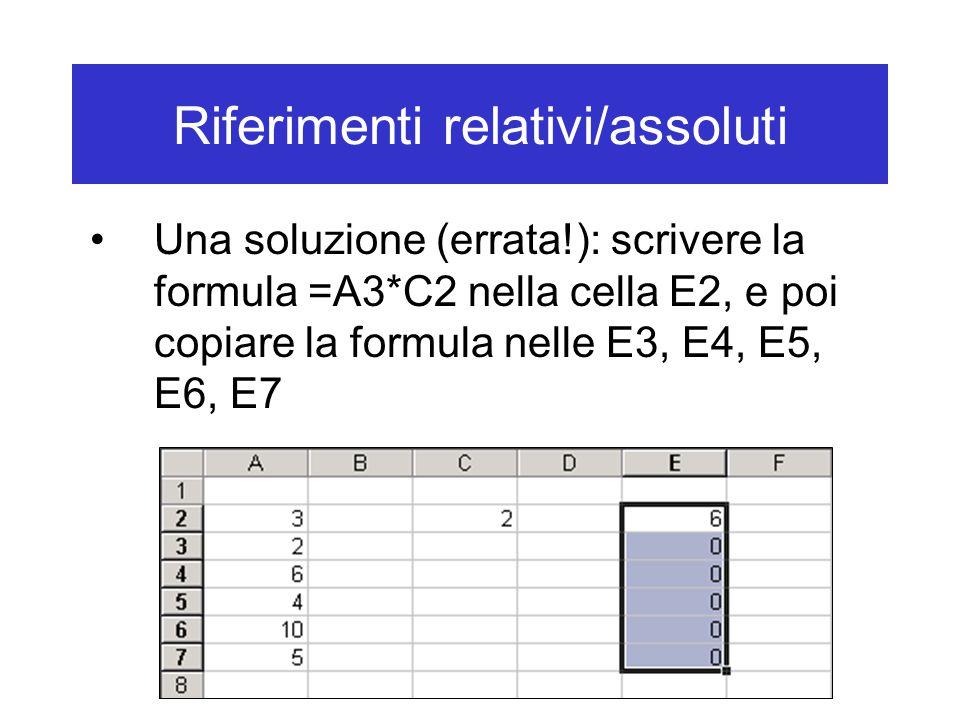Riferimenti relativi/assoluti Una soluzione (errata!): scrivere la formula =A3*C2 nella cella E2, e poi copiare la formula nelle E3, E4, E5, E6, E7