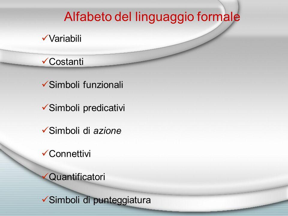 Variabili Costanti Simboli funzionali Simboli predicativi Simboli di azione Connettivi Quantificatori Simboli di punteggiatura Alfabeto del linguaggio formale