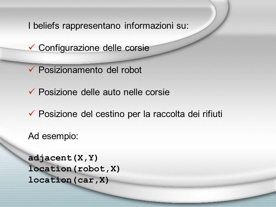 I beliefs rappresentano informazioni su: Configurazione delle corsie Posizionamento del robot Posizione delle auto nelle corsie Posizione del cestino per la raccolta dei rifiuti Ad esempio: adjacent(X,Y) location(robot,X) location(car,X)