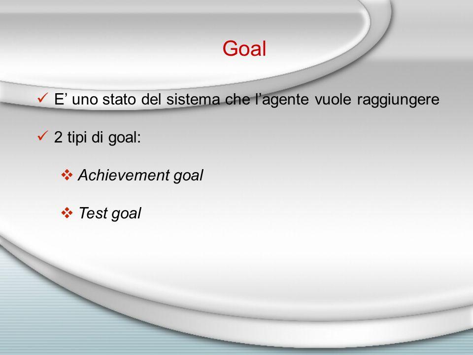 Goal E' uno stato del sistema che l'agente vuole raggiungere 2 tipi di goal:  Achievement goal  Test goal