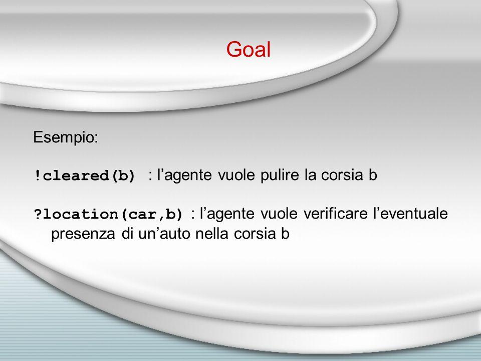 Esempio: !cleared(b) : l'agente vuole pulire la corsia b ?location(car,b) : l'agente vuole verificare l'eventuale presenza di un'auto nella corsia b Goal