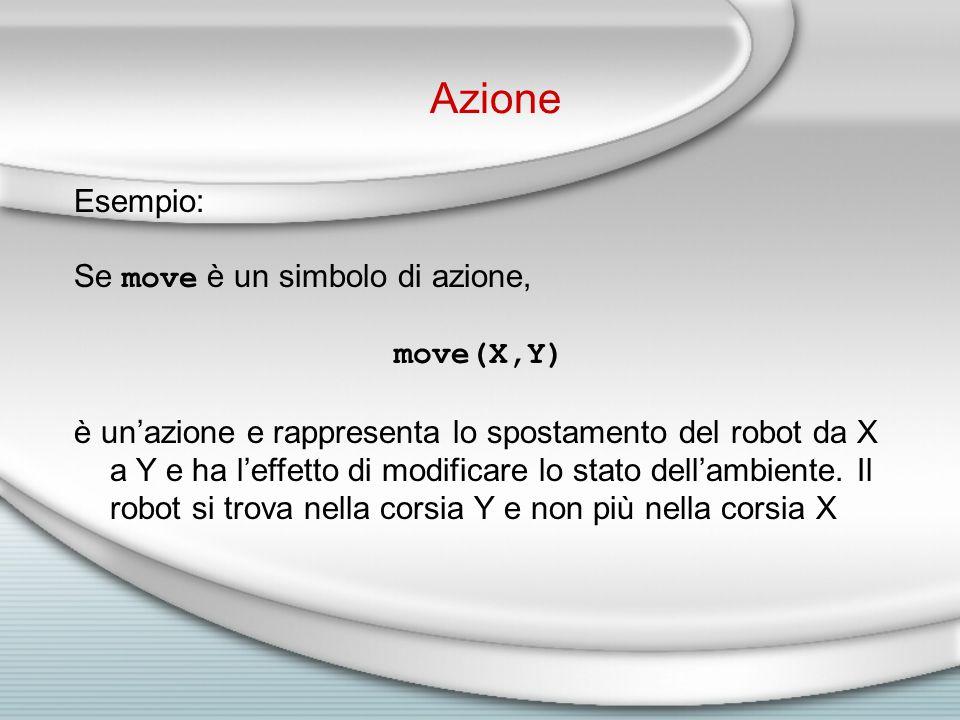 Azione Esempio: Se move è un simbolo di azione, move(X,Y) è un'azione e rappresenta lo spostamento del robot da X a Y e ha l'effetto di modificare lo stato dell'ambiente.