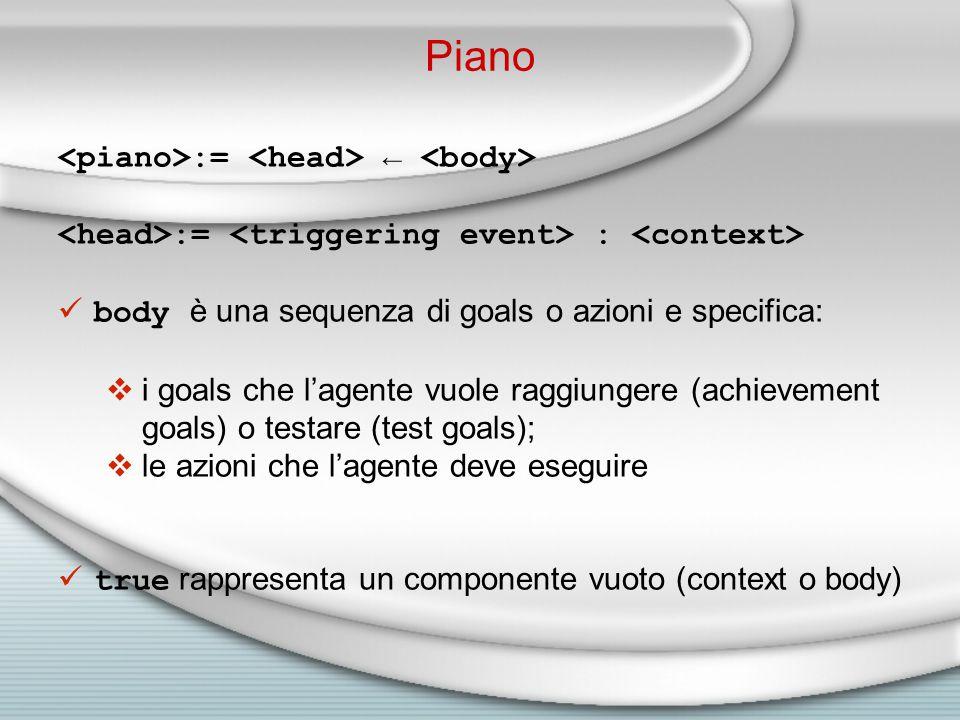 Piano := ← := : body è una sequenza di goals o azioni e specifica:  i goals che l'agente vuole raggiungere (achievement goals) o testare (test goals);  le azioni che l'agente deve eseguire true rappresenta un componente vuoto (context o body)