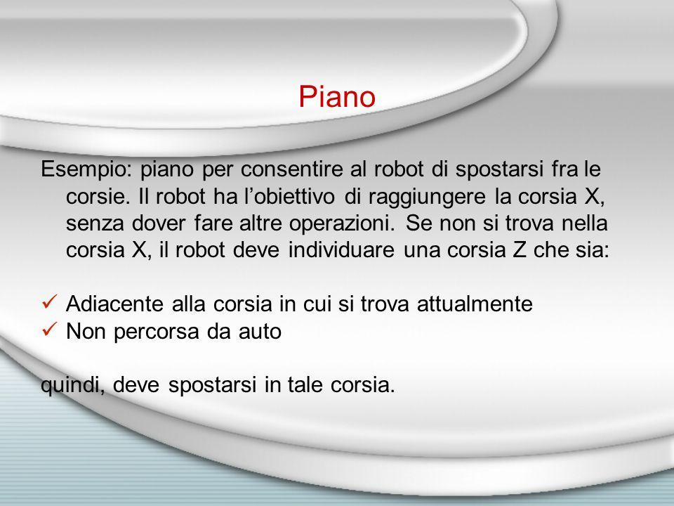 Piano Esempio: piano per consentire al robot di spostarsi fra le corsie.
