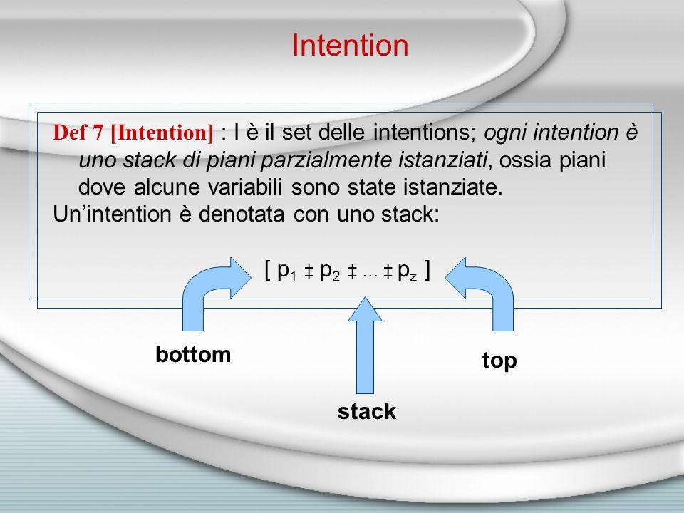 Def 7 [Intention] : I è il set delle intentions; ogni intention è uno stack di piani parzialmente istanziati, ossia piani dove alcune variabili sono state istanziate.