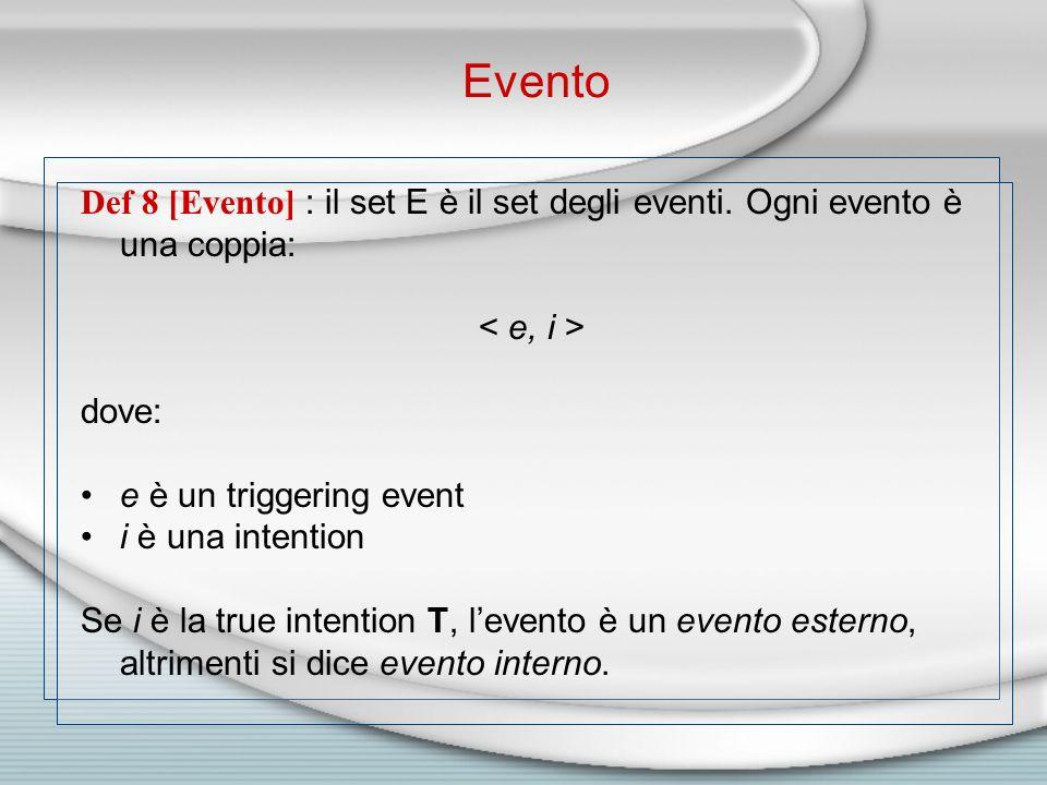 Def 8 [Evento] : il set E è il set degli eventi.