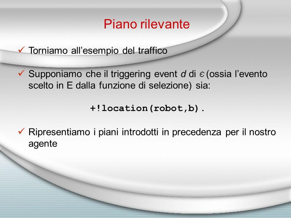 Piano rilevante Torniamo all'esempio del traffico Supponiamo che il triggering event d di Є (ossia l'evento scelto in E dalla funzione di selezione) sia: +!location(robot,b).