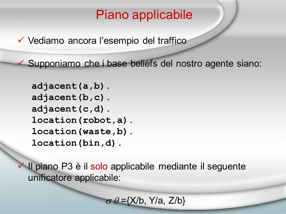 Piano applicabile Vediamo ancora l'esempio del traffico Supponiamo che i base beliefs del nostro agente siano: adjacent(a,b).