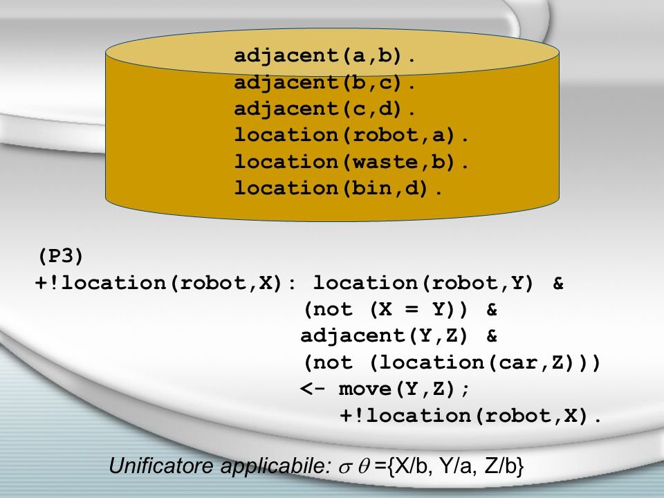 (P3) +!location(robot,X): location(robot,Y) & (not (X = Y)) & adjacent(Y,Z) & (not (location(car,Z))) <- move(Y,Z); +!location(robot,X).