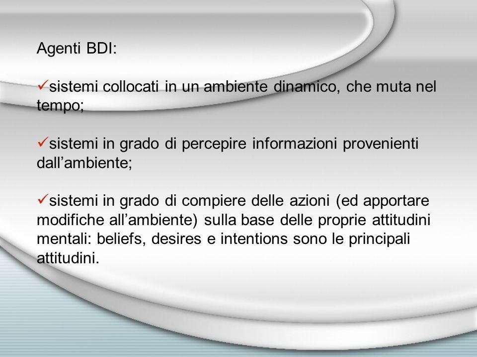 Agente AgentSpeak(L)Ambiente esterno Percezione Azione