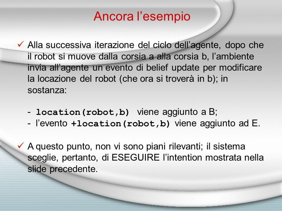 Ancora l'esempio Alla successiva iterazione del ciclo dell'agente, dopo che il robot si muove dalla corsia a alla corsia b, l'ambiente invia all'agente un evento di belief update per modificare la locazione del robot (che ora si troverà in b); in sostanza: - location(robot,b) viene aggiunto a B; - l'evento +location(robot,b) viene aggiunto ad E.