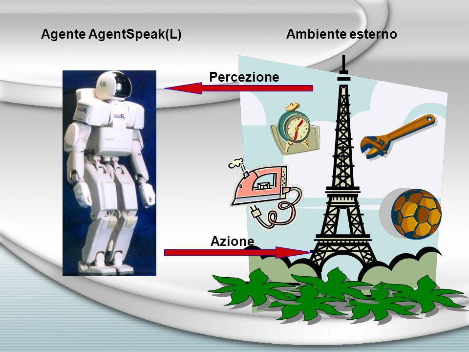 adjacent(a,b).adjacent(b,c). adjacent(c,d). location(robot,a).