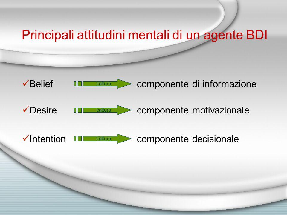 Beliefcomponente di informazione Desirecomponente motivazionale Intentioncomponente decisionale cattura Principali attitudini mentali di un agente BDI