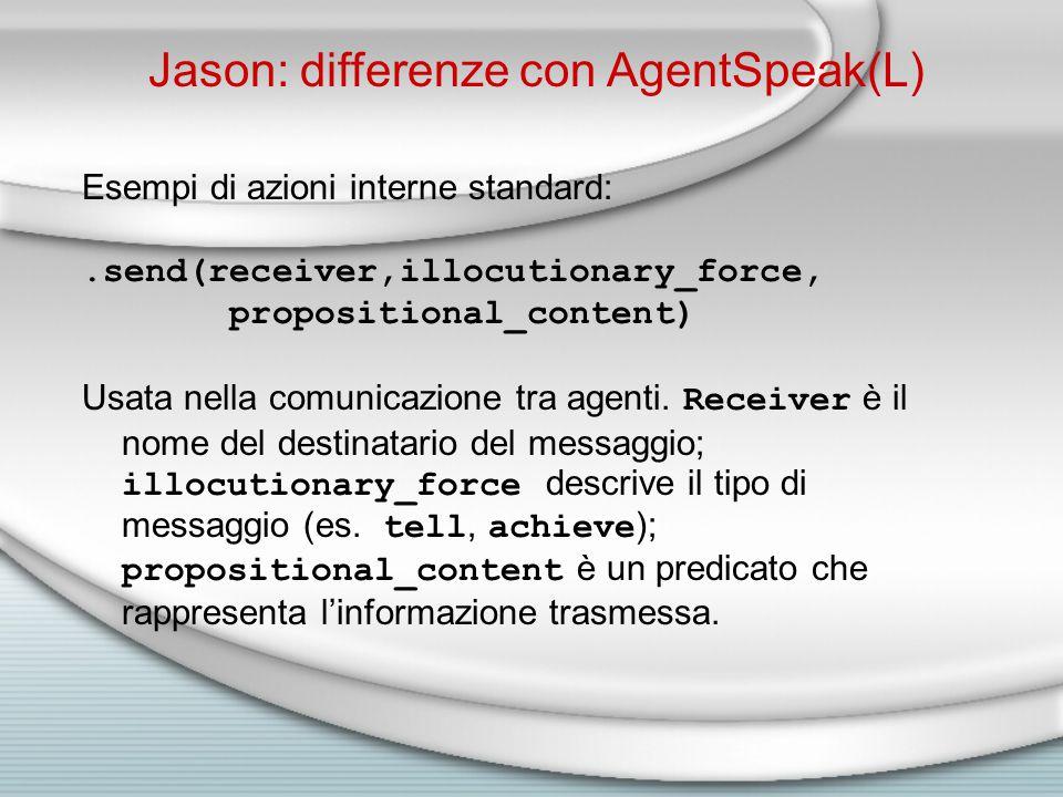 Jason: differenze con AgentSpeak(L) Esempi di azioni interne standard:.send(receiver,illocutionary_force, propositional_content) Usata nella comunicazione tra agenti.