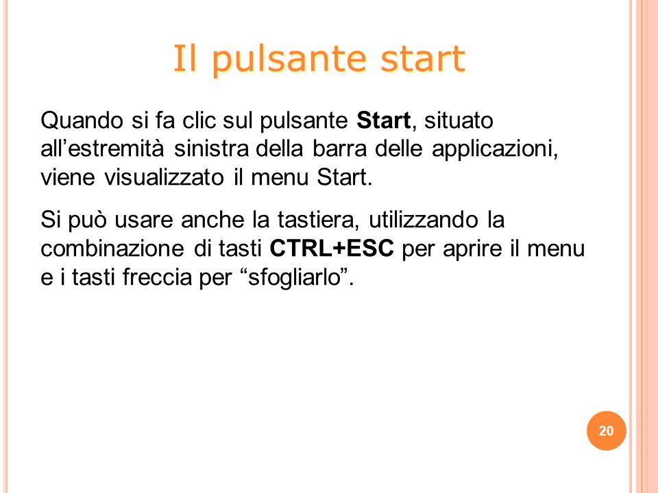 20 Quando si fa clic sul pulsante Start, situato all'estremità sinistra della barra delle applicazioni, viene visualizzato il menu Start. Si può usare