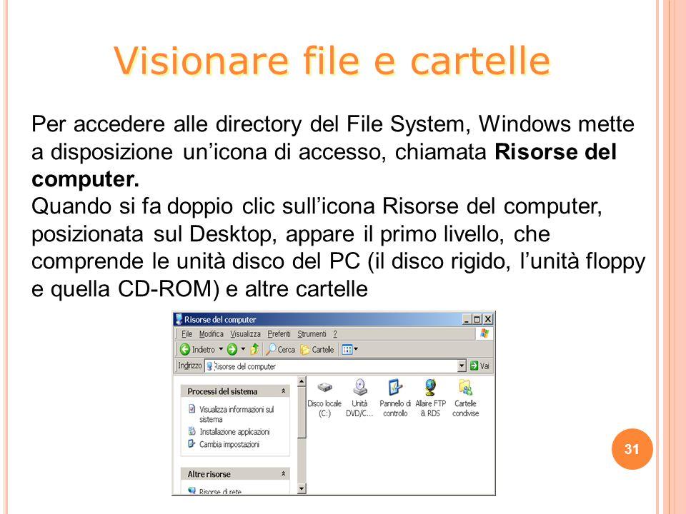 Per accedere alle directory del File System, Windows mette a disposizione un'icona di accesso, chiamata Risorse del computer. Quando si fa doppio clic