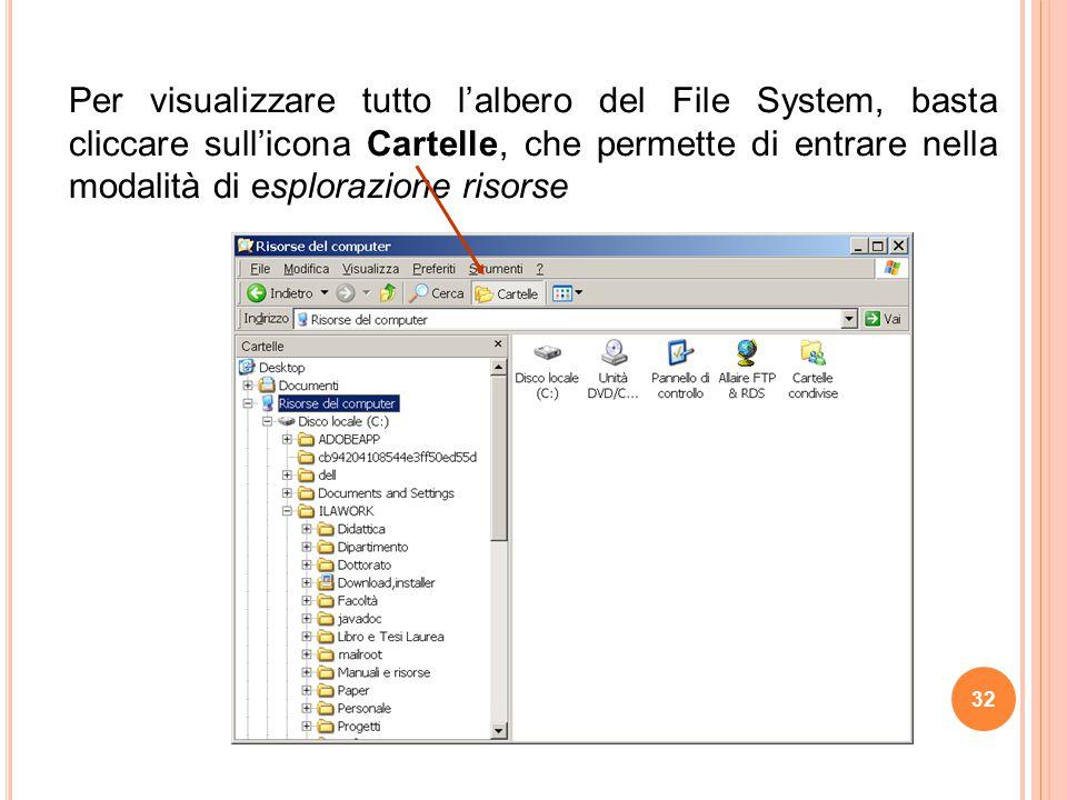 Per visualizzare tutto l'albero del File System, basta cliccare sull'icona Cartelle, che permette di entrare nella modalità di esplorazione risorse 32
