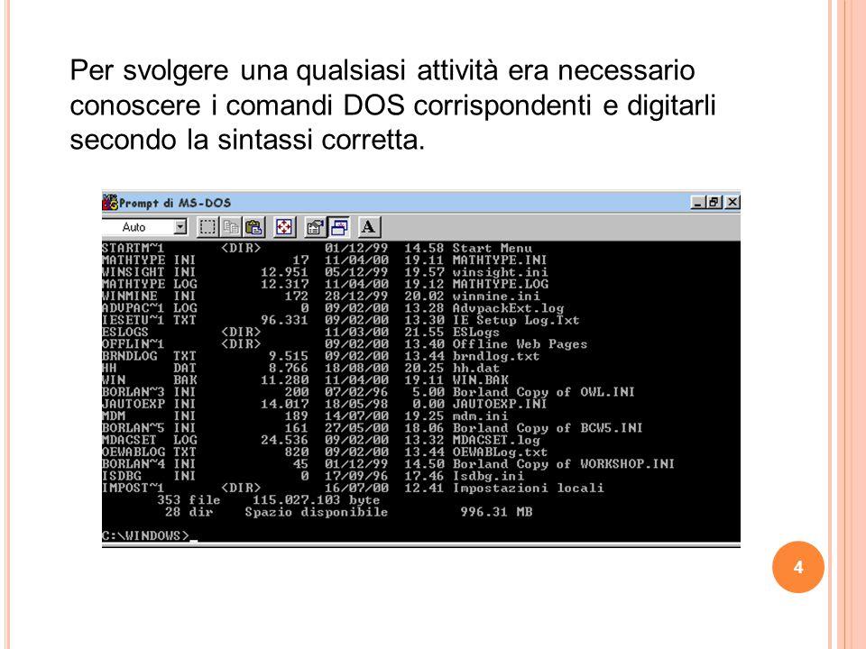 Per svolgere una qualsiasi attività era necessario conoscere i comandi DOS corrispondenti e digitarli secondo la sintassi corretta. 4