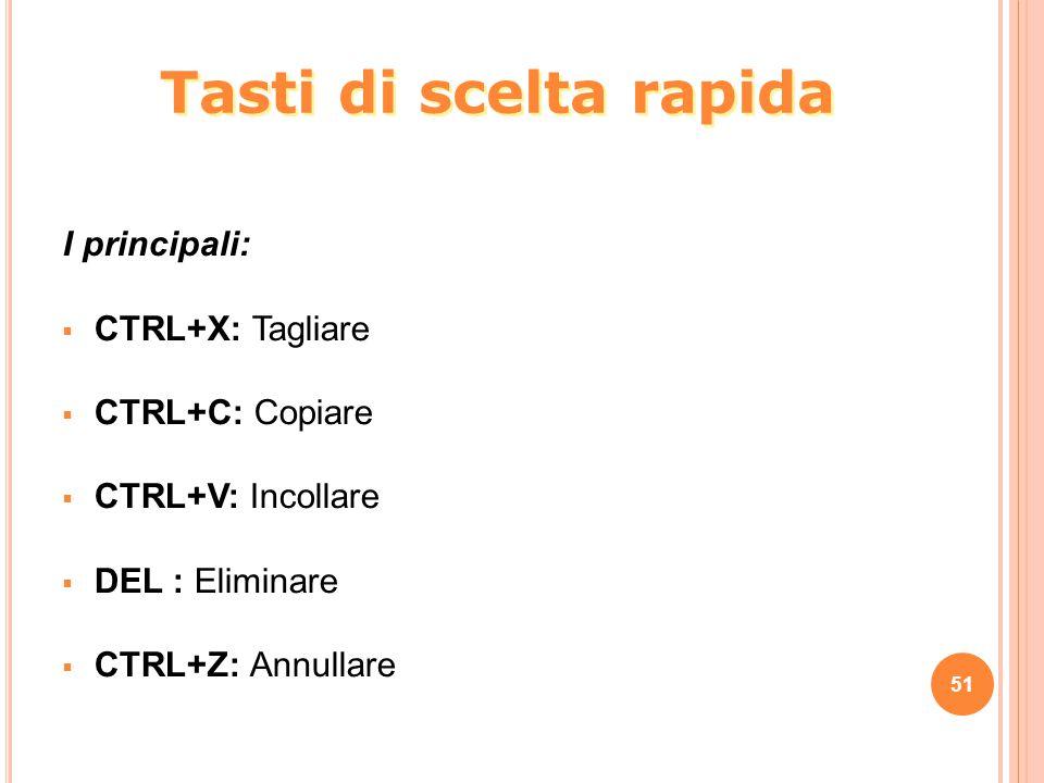 I principali:  CTRL+X: Tagliare  CTRL+C: Copiare  CTRL+V: Incollare  DEL : Eliminare  CTRL+Z: Annullare 51 Tasti di scelta rapida