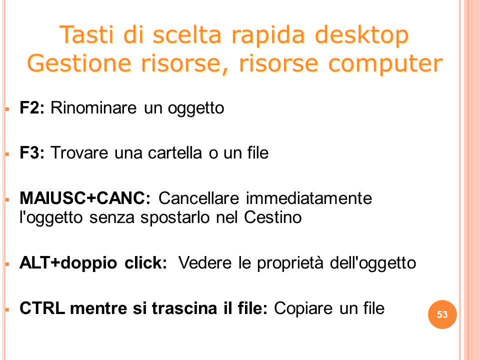 53  F2: Rinominare un oggetto  F3: Trovare una cartella o un file  MAIUSC+CANC: Cancellare immediatamente l'oggetto senza spostarlo nel Cestino  A