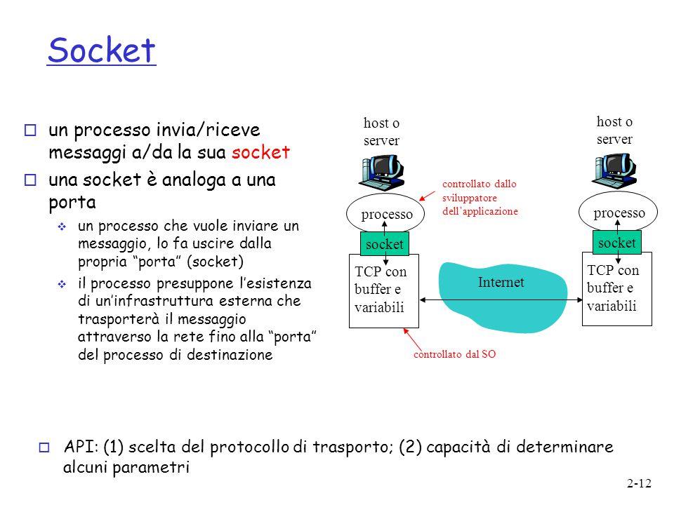 2-12 Socket o un processo invia/riceve messaggi a/da la sua socket o una socket è analoga a una porta  un processo che vuole inviare un messaggio, lo