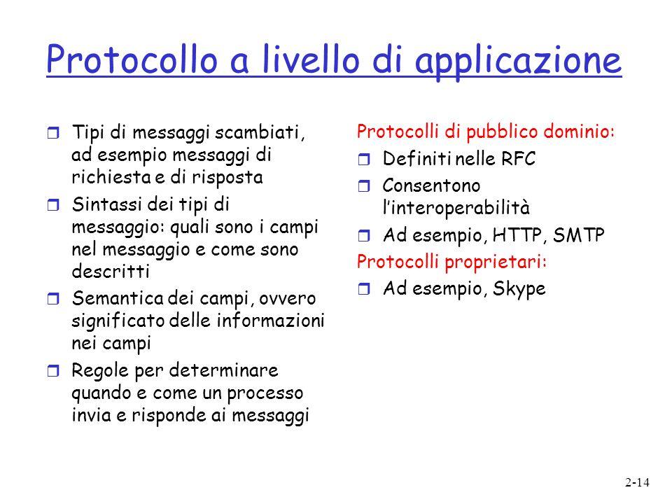 2-14 Protocollo a livello di applicazione  Tipi di messaggi scambiati, ad esempio messaggi di richiesta e di risposta  Sintassi dei tipi di messaggi
