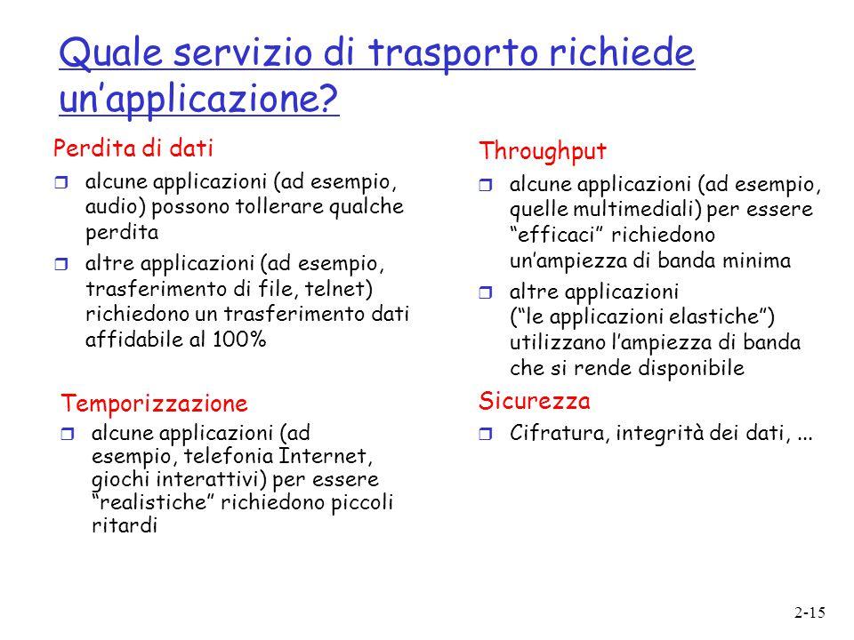 2-15 Quale servizio di trasporto richiede un'applicazione? Perdita di dati  alcune applicazioni (ad esempio, audio) possono tollerare qualche perdita