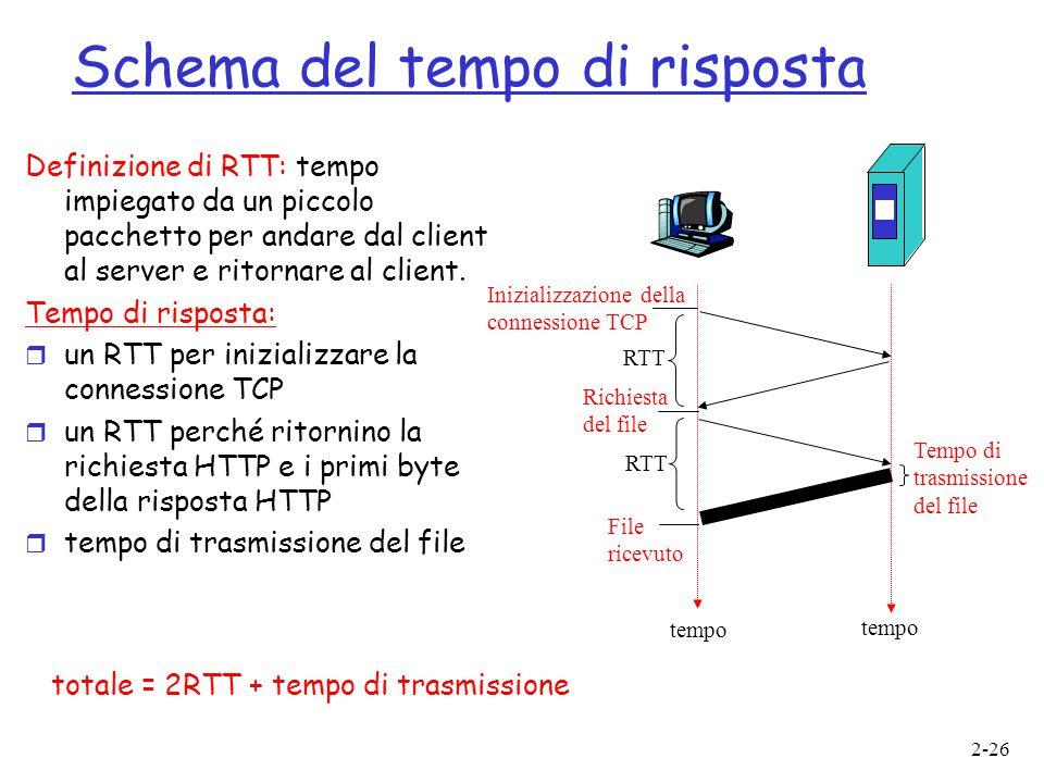 2-26 Schema del tempo di risposta Definizione di RTT: tempo impiegato da un piccolo pacchetto per andare dal client al server e ritornare al client. T