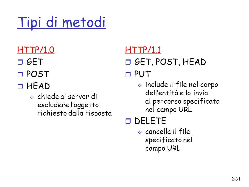 2-31 Tipi di metodi HTTP/1.0  GET  POST  HEAD  chiede al server di escludere l'oggetto richiesto dalla risposta HTTP/1.1  GET, POST, HEAD  PUT 
